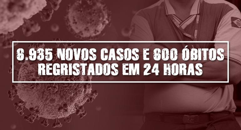 ECTemitério: governo Bolsonaro promove agenda da morte aos trabalhadores