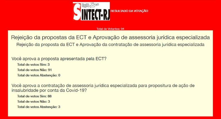 Assembleia rejeita provocação da ECT e debate a luta contra o PL 591